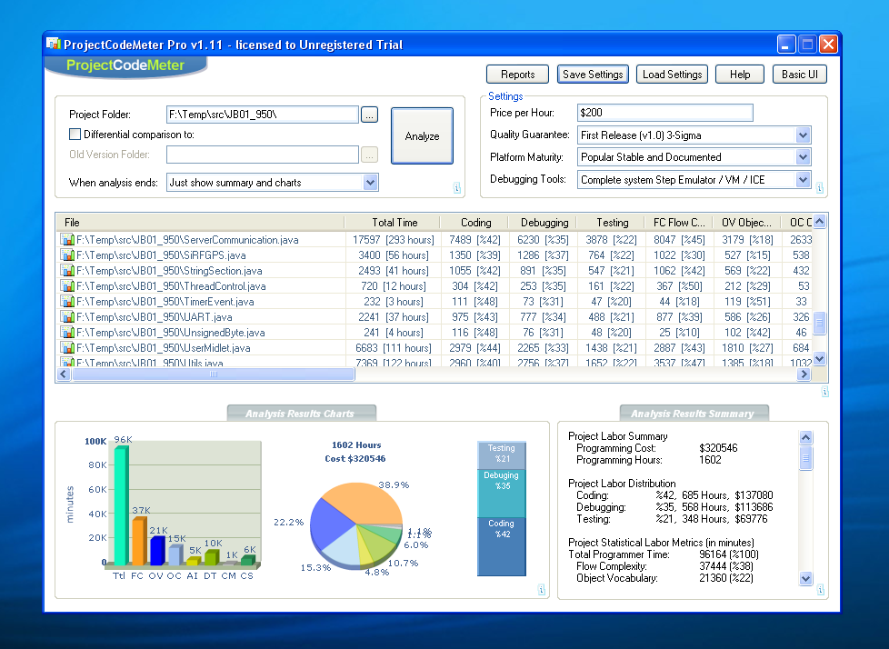 Documentation projectcodemeter software sizing for for Software development cost estimation template