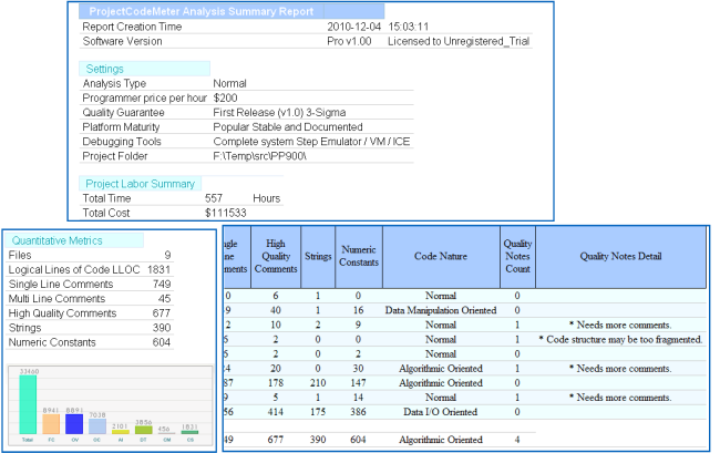 Report Examples - ProjectCodeMeter Software Sizing for Outsourcing ...